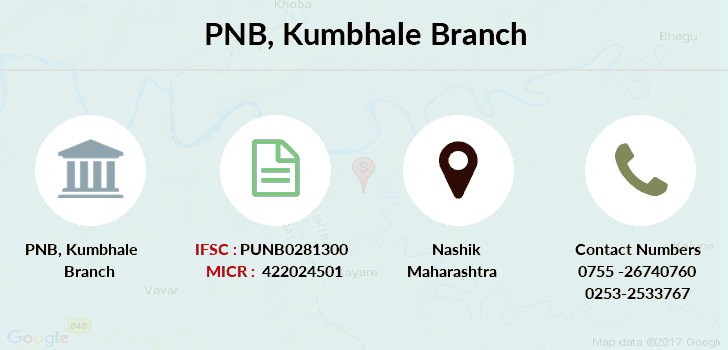 Punjab-national-bank Kumbhale branch