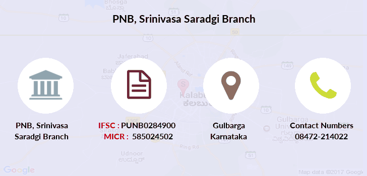 Punjab-national-bank Srinivasa-saradgi branch