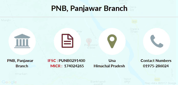 Punjab-national-bank Panjawar branch