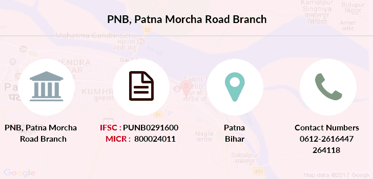Punjab-national-bank Patna-morcha-road branch