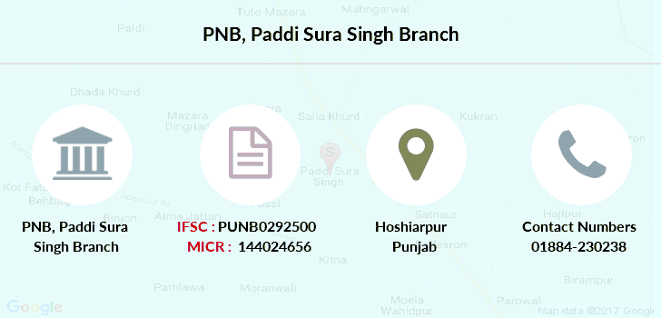 Punjab-national-bank Paddi-sura-singh branch
