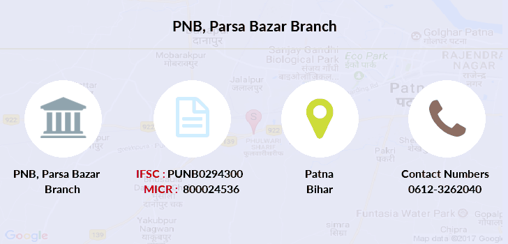 Punjab-national-bank Parsa-bazar branch