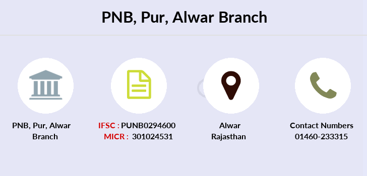 Punjab-national-bank Pur-alwar branch
