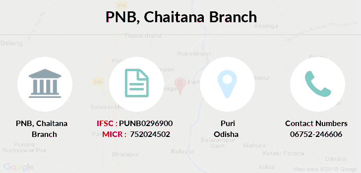 Punjab-national-bank Chaitana branch