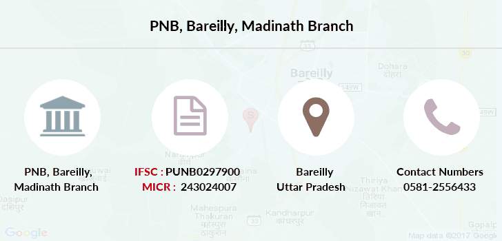Punjab-national-bank Bareilly-madinath branch