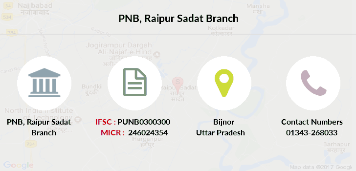 Punjab-national-bank Raipur-sadat branch
