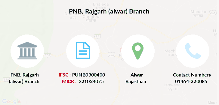 Punjab-national-bank Rajgarh-alwar branch