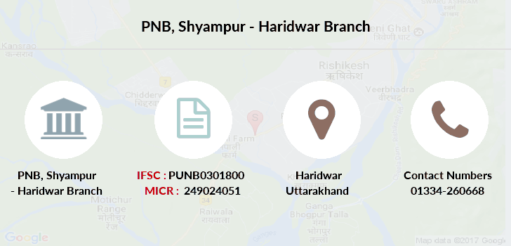 Punjab-national-bank Shyampur-haridwar branch