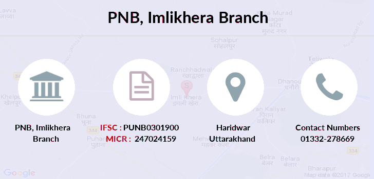 Punjab-national-bank Imlikhera branch