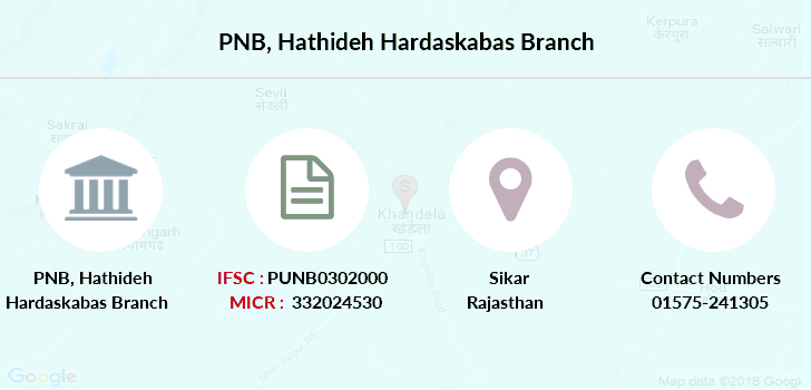 Punjab-national-bank Hathideh-hardaskabas branch