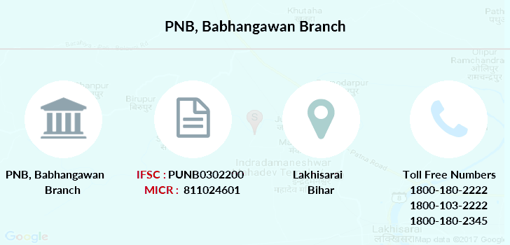 Punjab-national-bank Babhangawan branch