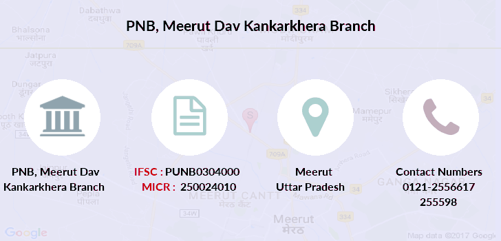 Punjab-national-bank Meerut-dav-kankarkhera branch