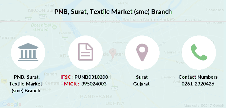 Punjab-national-bank Surat-textile-market-sme branch
