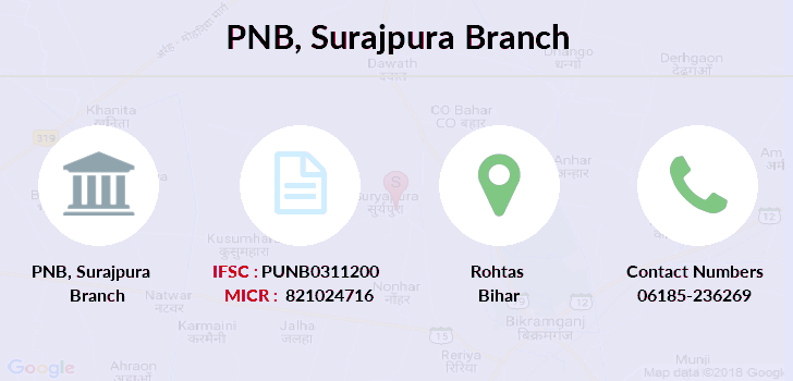 Punjab-national-bank Surajpura branch