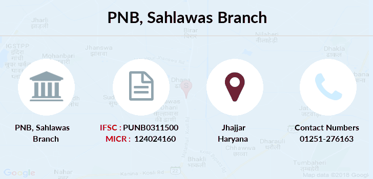 Punjab-national-bank Sahlawas branch