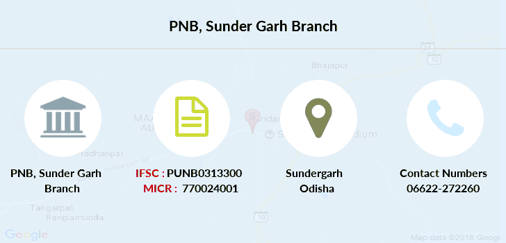 Punjab-national-bank Sunder-garh branch