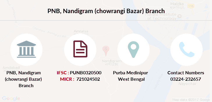 Punjab-national-bank Nandigram-chowrangi-bazar branch