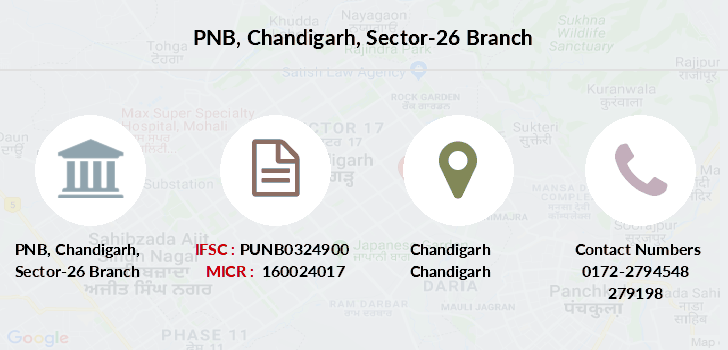 Punjab-national-bank Chandigarh-sector-26 branch
