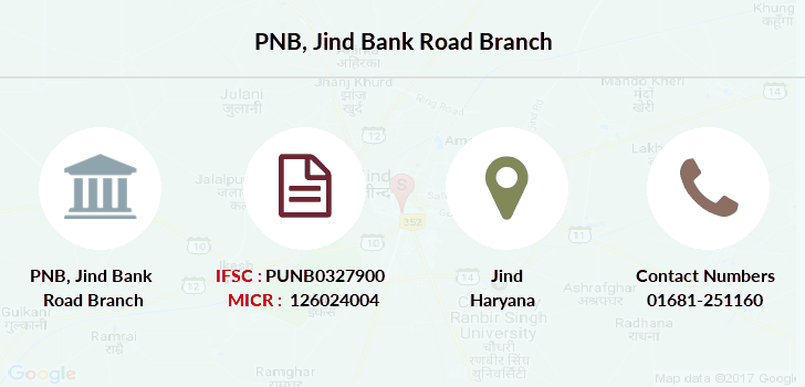 Punjab-national-bank Jind-bank-road branch