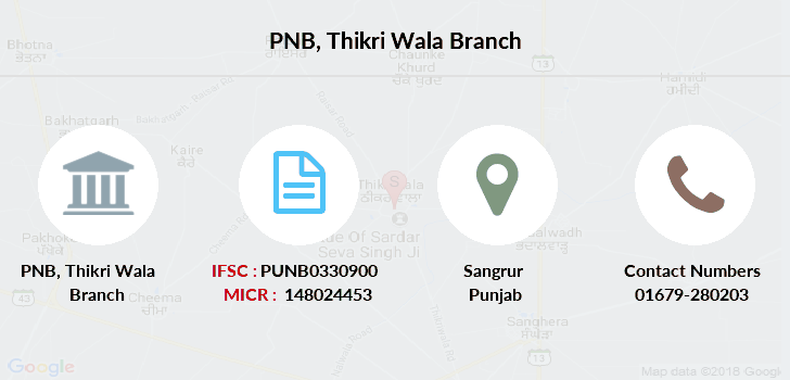 Punjab-national-bank Thikri-wala branch