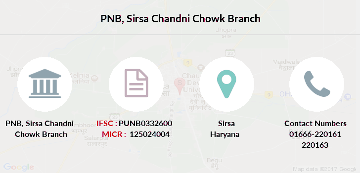 Punjab-national-bank Sirsa-chandni-chowk branch