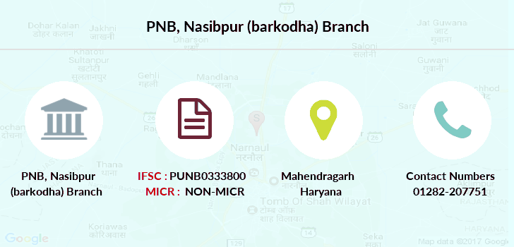 Punjab-national-bank Nasibpur-barkodha branch