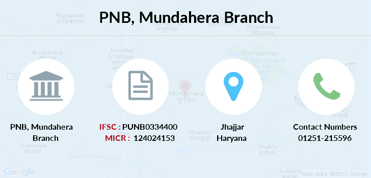 Punjab-national-bank Mundahera branch