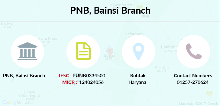 Punjab-national-bank Bainsi branch