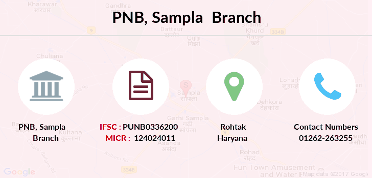Punjab-national-bank Sampla branch