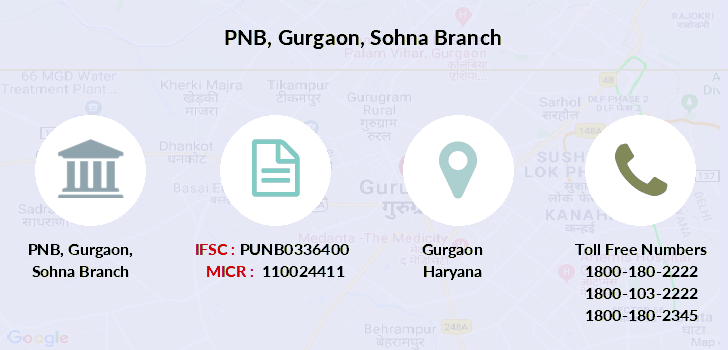 Punjab-national-bank Gurgaon-sohna branch
