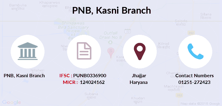 Punjab-national-bank Kasni branch