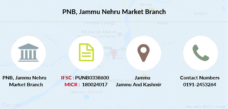 Punjab-national-bank Jammu-nehru-market branch