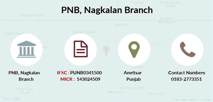 Punjab-national-bank Nagkalan branch