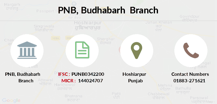 Punjab-national-bank Budhabarh branch