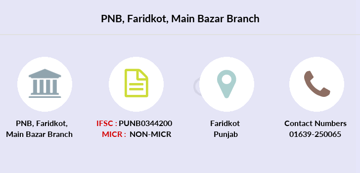 Punjab-national-bank Faridkot-main-bazar branch