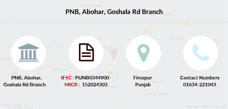 Punjab-national-bank Abohar-goshala-rd branch