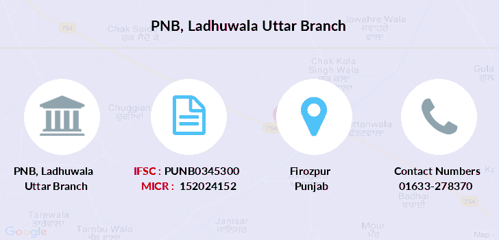 Punjab-national-bank Ladhuwala-uttar branch