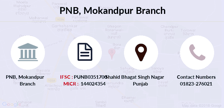 Punjab-national-bank Mokandpur branch
