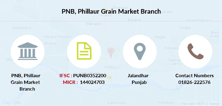 Punjab-national-bank Phillaur-grain-market branch