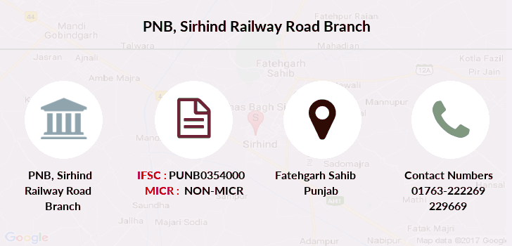 Punjab-national-bank Sirhind-railway-road branch
