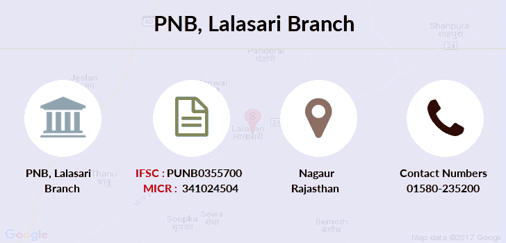 Punjab-national-bank Lalasari branch
