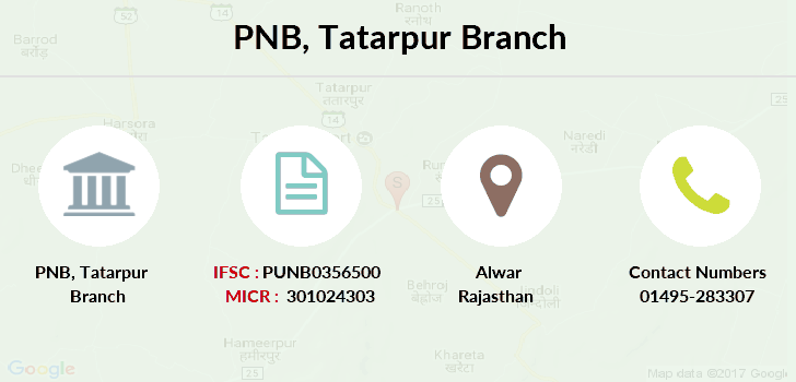 Punjab-national-bank Tatarpur branch