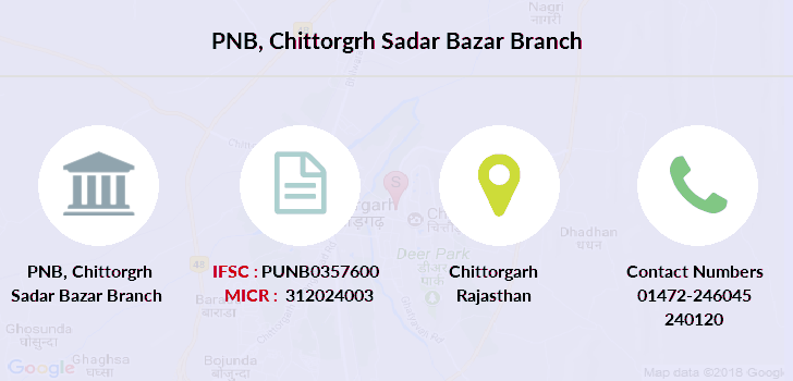 Punjab-national-bank Chittorgrh-sadar-bazar branch