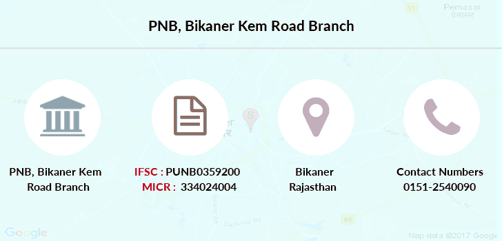 Punjab-national-bank Bikaner-kem-road branch