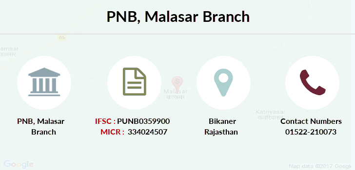 Punjab-national-bank Malasar branch