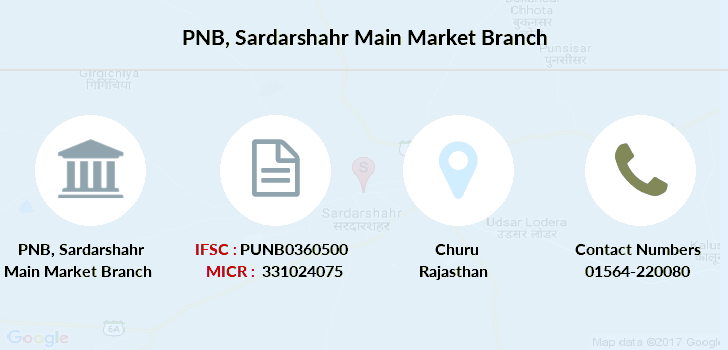 Punjab-national-bank Sardarshahr-main-market branch