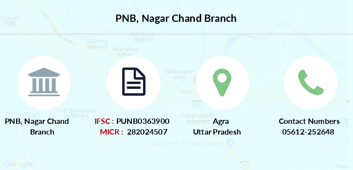 Punjab-national-bank Nagar-chand branch
