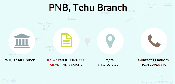 Punjab-national-bank Tehu branch