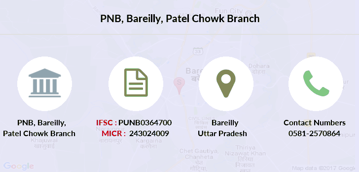 Punjab-national-bank Bareilly-patel-chowk branch