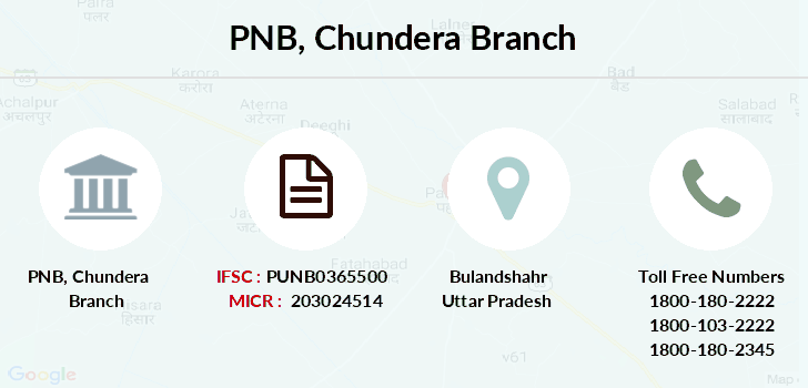 Punjab-national-bank Chundera branch